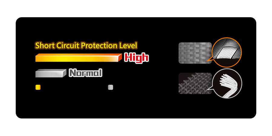 Płyta główna Socket 1151 ASRock H110M-DGS - ochrona przed wilgocią
