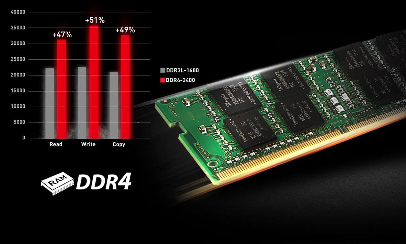 DDR4-2400 МГц