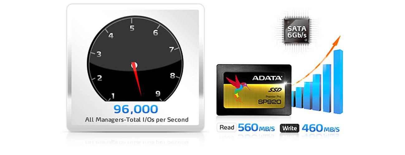 ADATA 256GB SATA SSD Premier Pro SP920 Wysoka prędkość, pełna pojemność