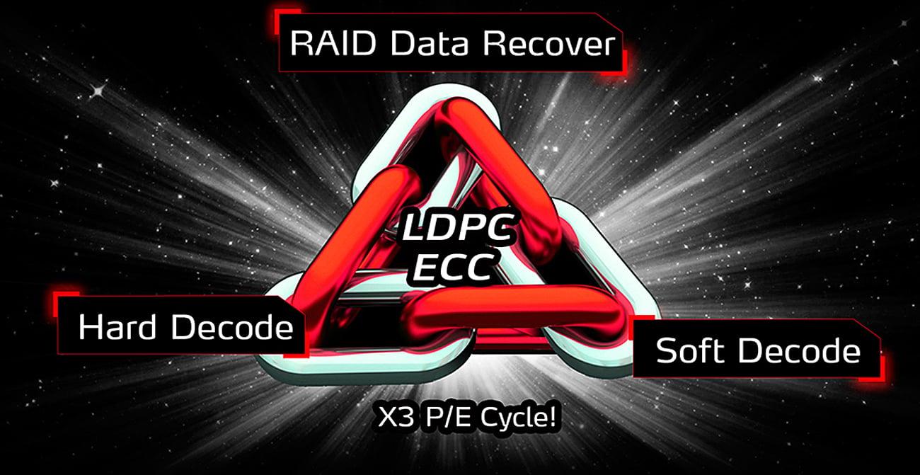 ADATA Silnik LDPC ECC Engine