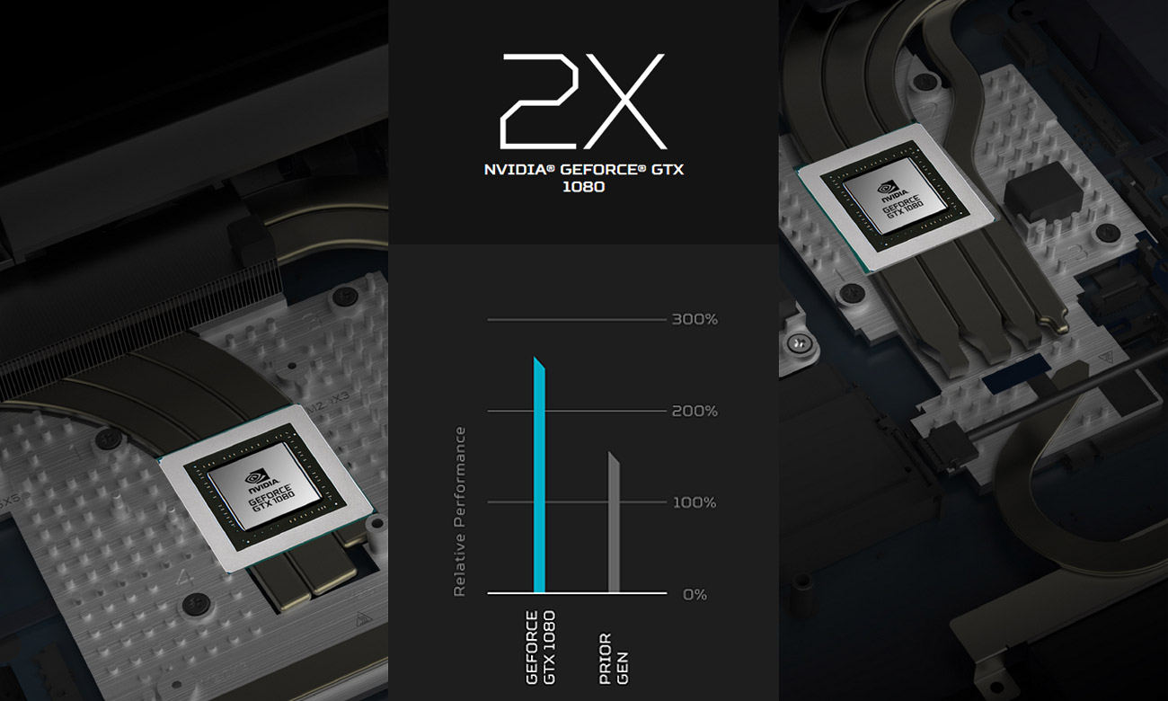 Acer Predator GX21 2x NVIDIA GEFORCE GTX 1080