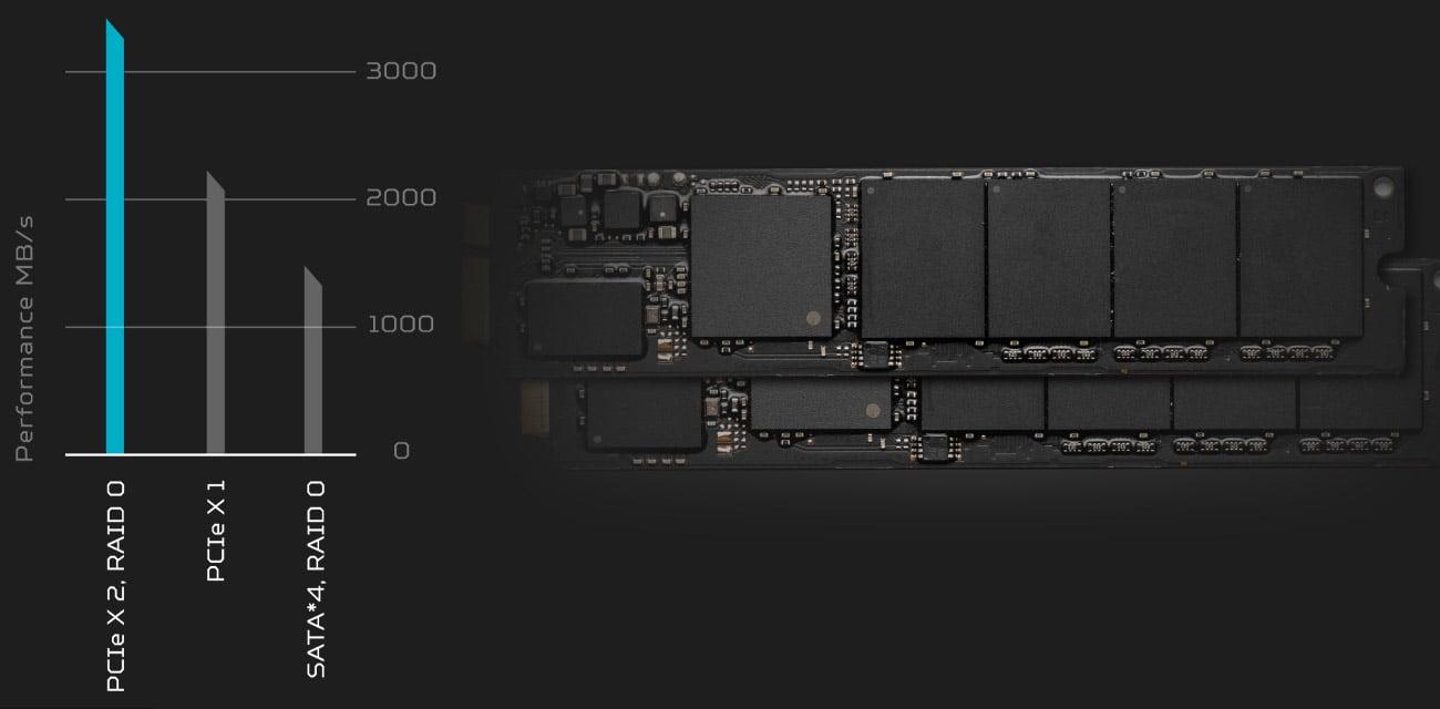 Acer Predator GX21 Dwa dyski SSD