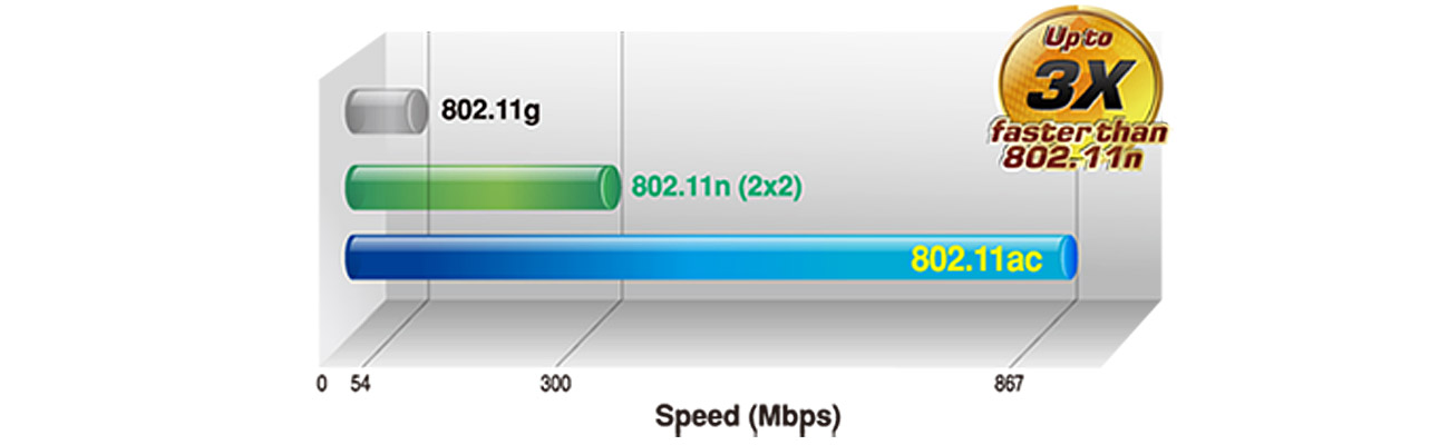 Karta sieciowa ASUS PCE-AC55BT BT 4.0/WiDi
