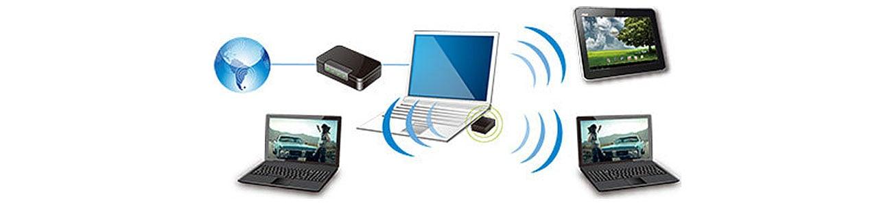 Karta sieciowa ASUS USB-N10 NANO WiFi