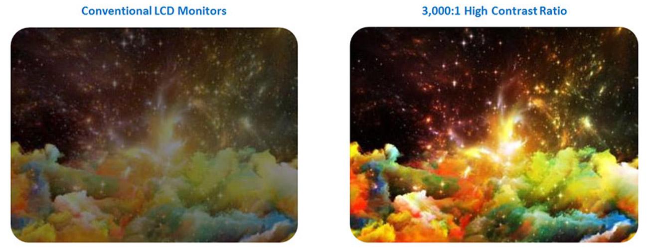 ASUS VP278H Kontrast ASUS Smart 100,000,000:1