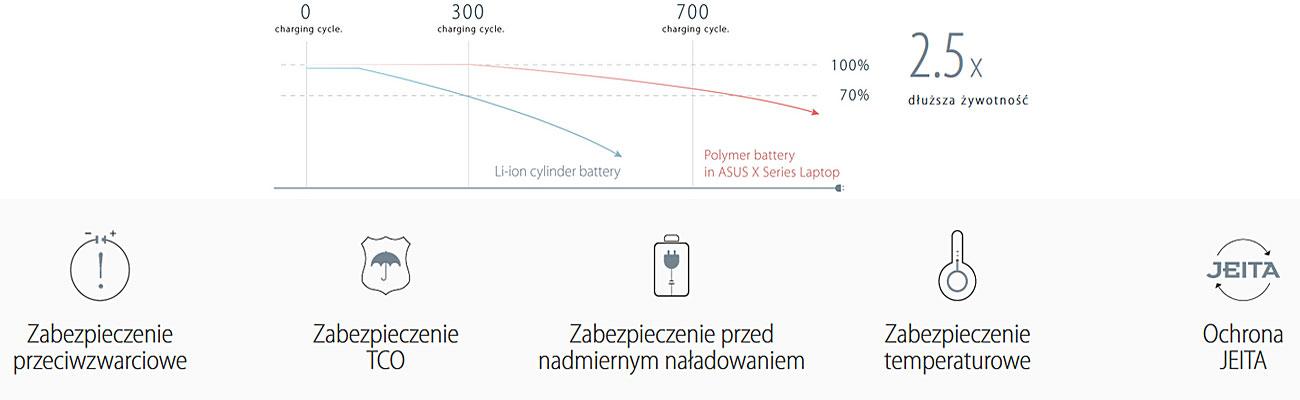 asus Bateria polimerowa