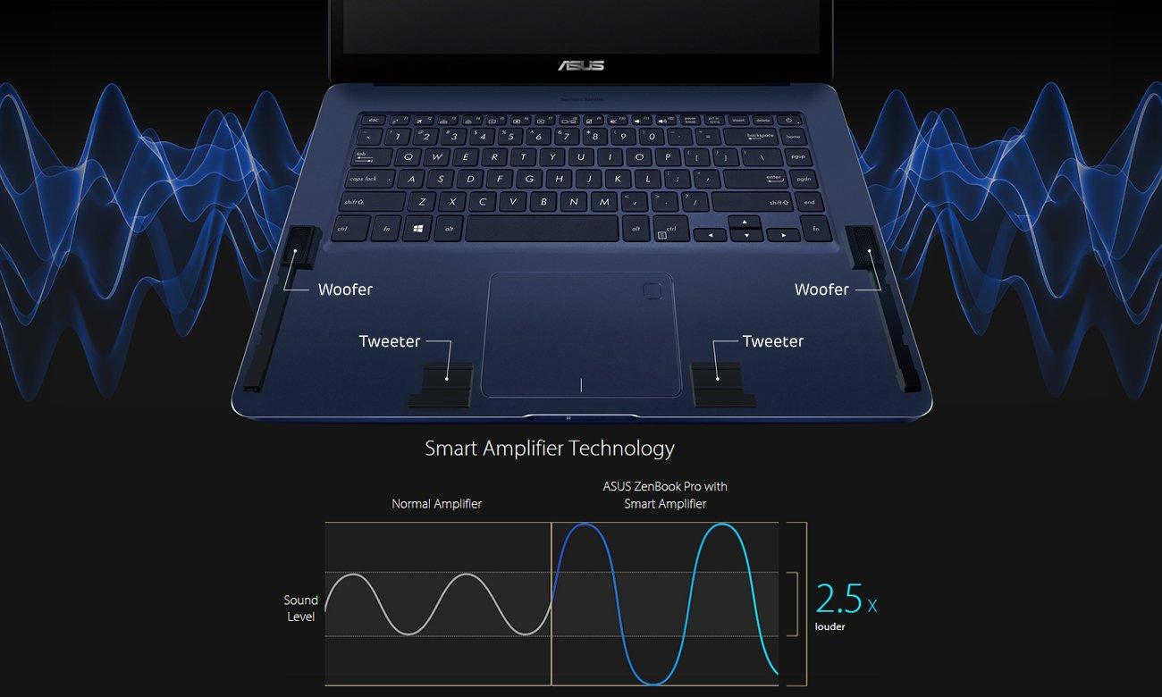 ASUS ZenBook Pro UX550VE czteromodułe głośniki Harman Kardon