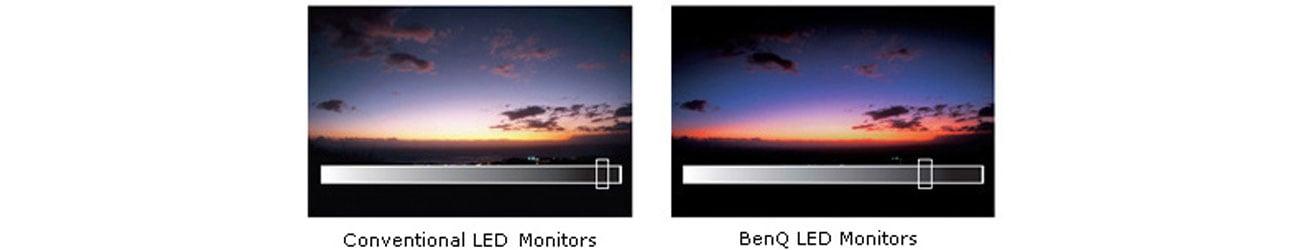 BenQ GL2460 Współczynnik Kontrastu