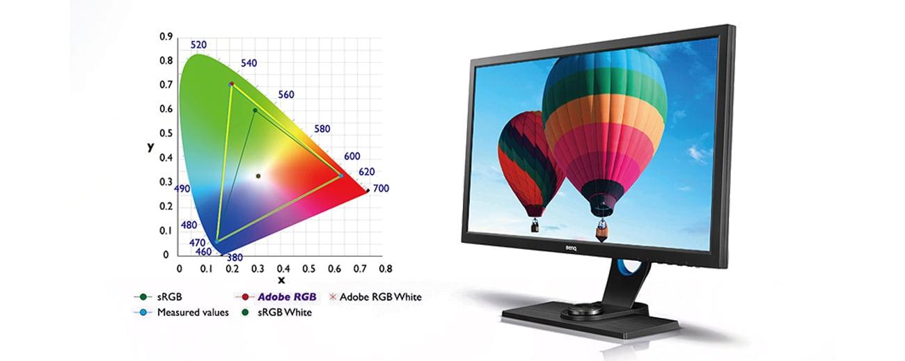 Technologia przestrzeni barw