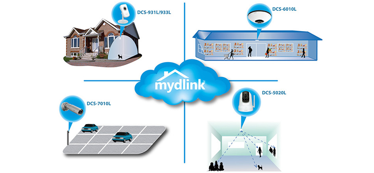 Kamera IP D-Link DCS-6010L WiFi 2Mpix Panoramiczna 360st - D-Link Cloud