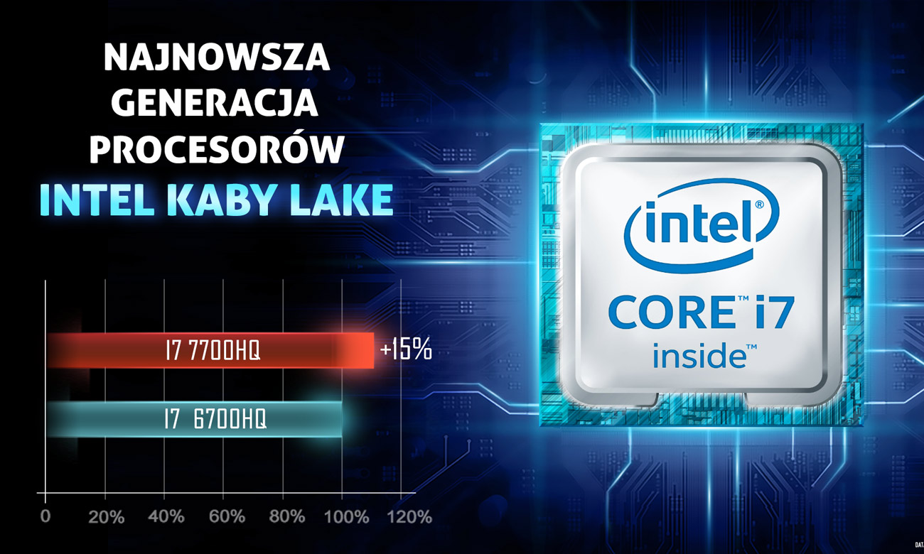 Dream Machines X1060-15PL20 Intel Core i7-7700HQ