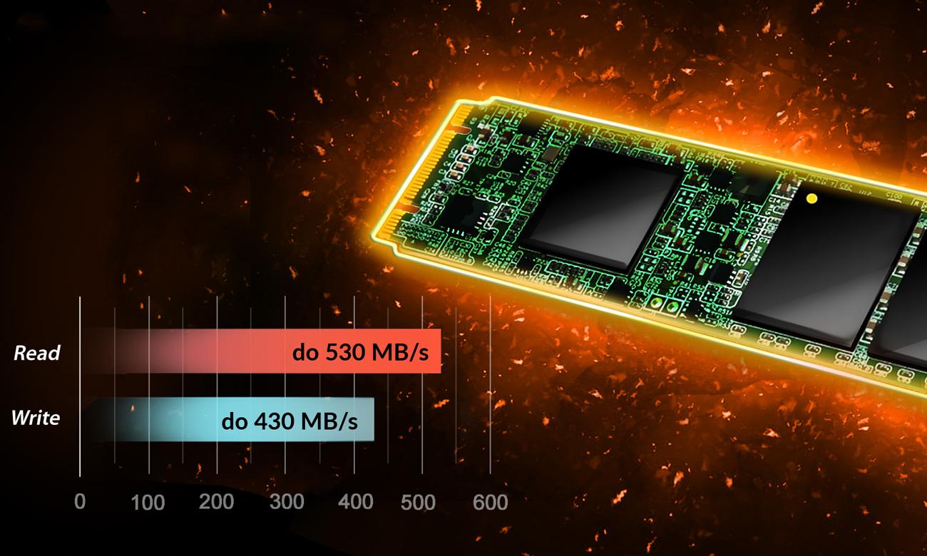 Dream Machines X1060 Najwyższe prędkości zapisu danych