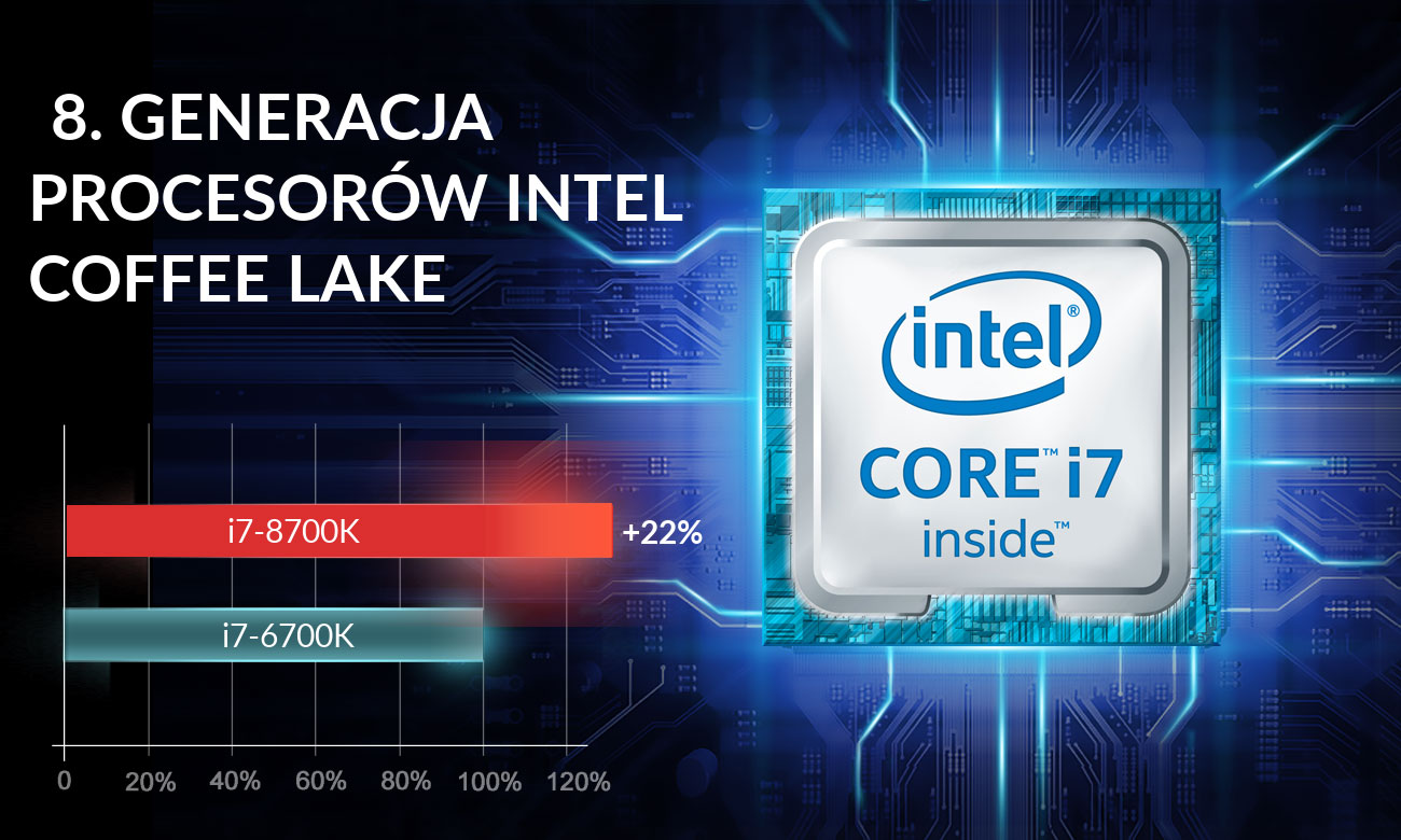 Dream Machines X1060-17PL32 Procesor Intel Core i7-8700K