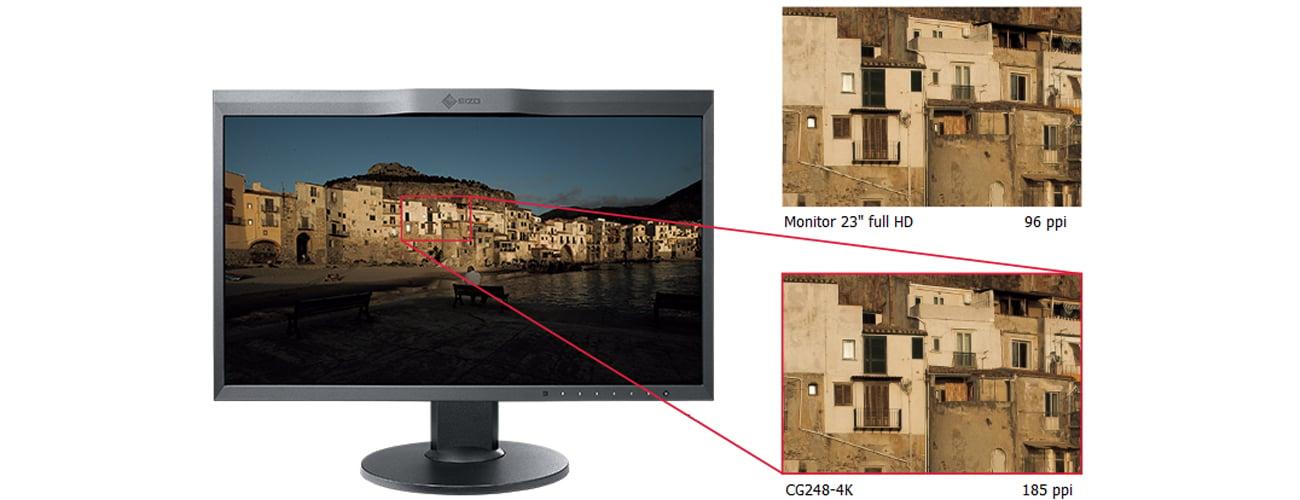 Eizo CG248-BK 4K Doskonała jakość obrazu