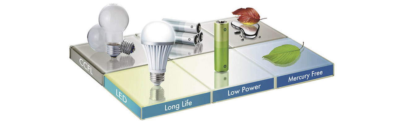 Eizo EV2450-WT Podświetlenie LED