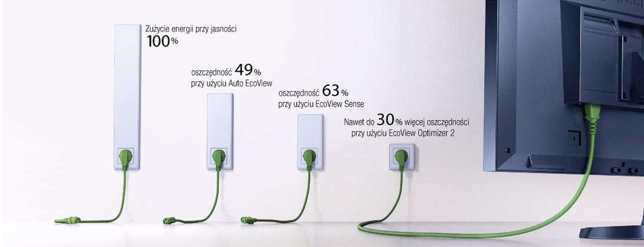 Eizo EV2450-WT Możliwość zmniejszenia jasności