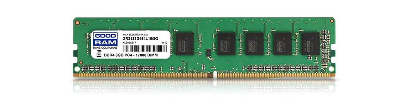 Pamięć RAM DDR4 GOODRAM CL15 wydajność