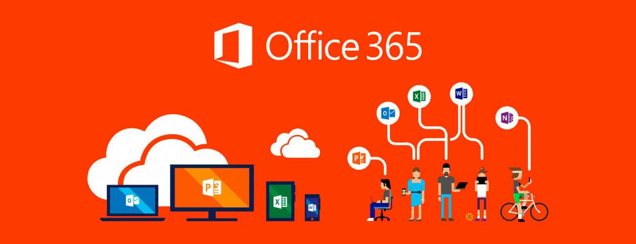 Microsoft Office 365 Business skład pakietu