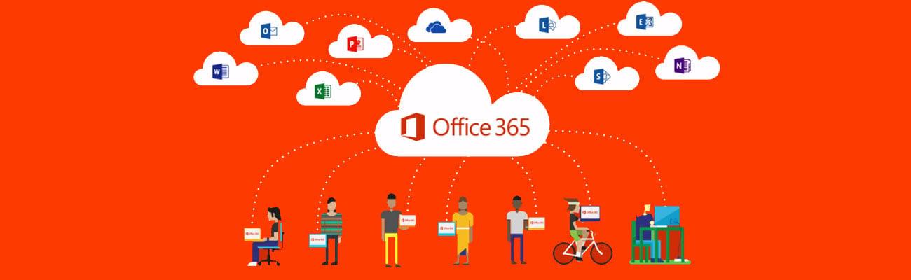 Microsoft Office 365 Business chmura