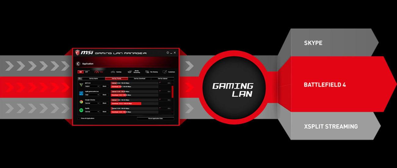 MSI B150M MORTAR Gaming LAN