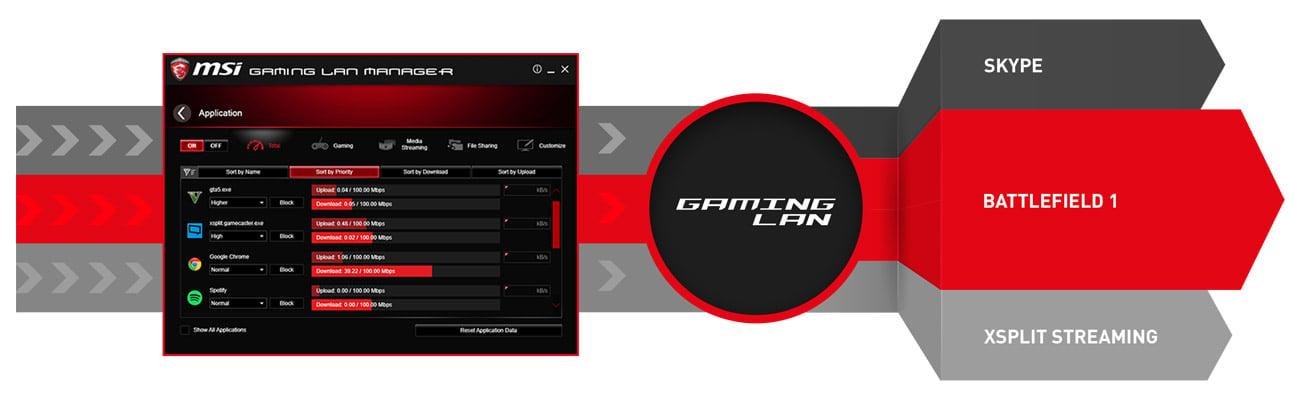 MSI B350M BAZOOKA GAMING LAN Manager