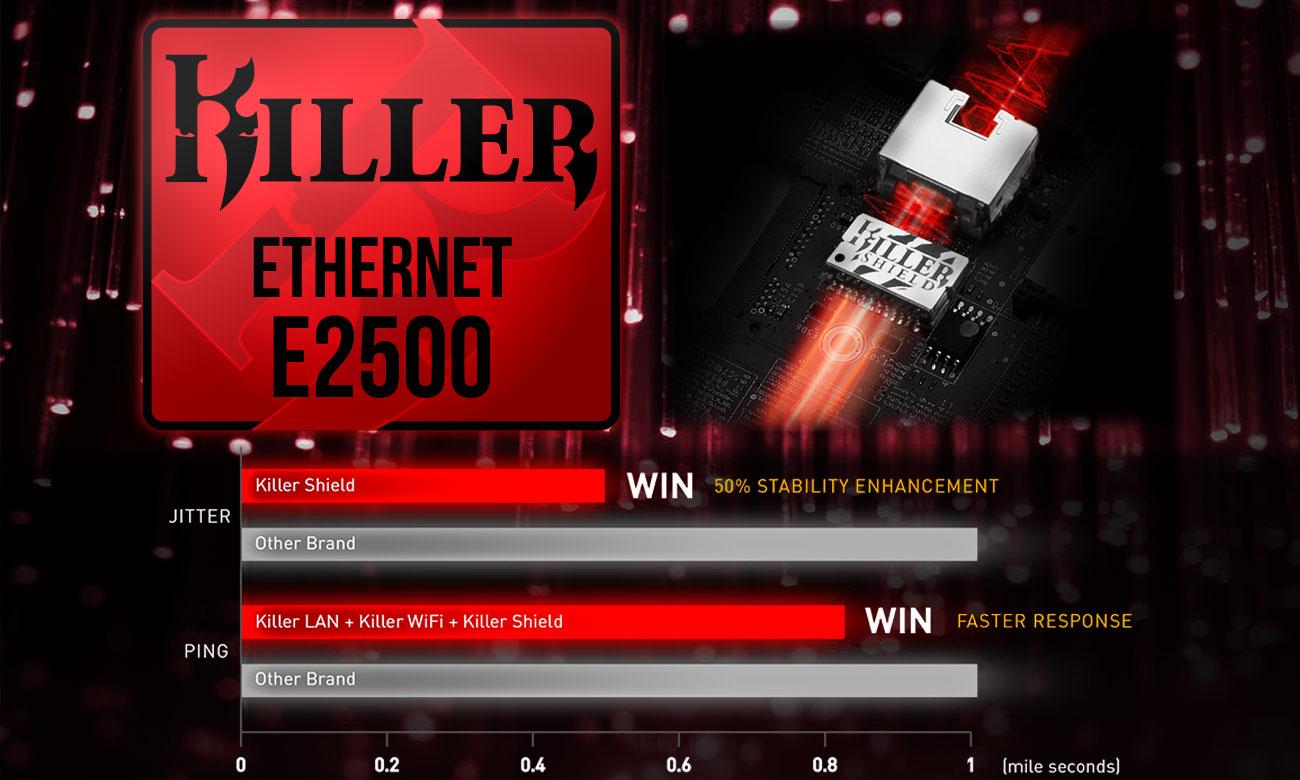 MSI GE62 7RE Killer E2500 Gaming+Killer Shield