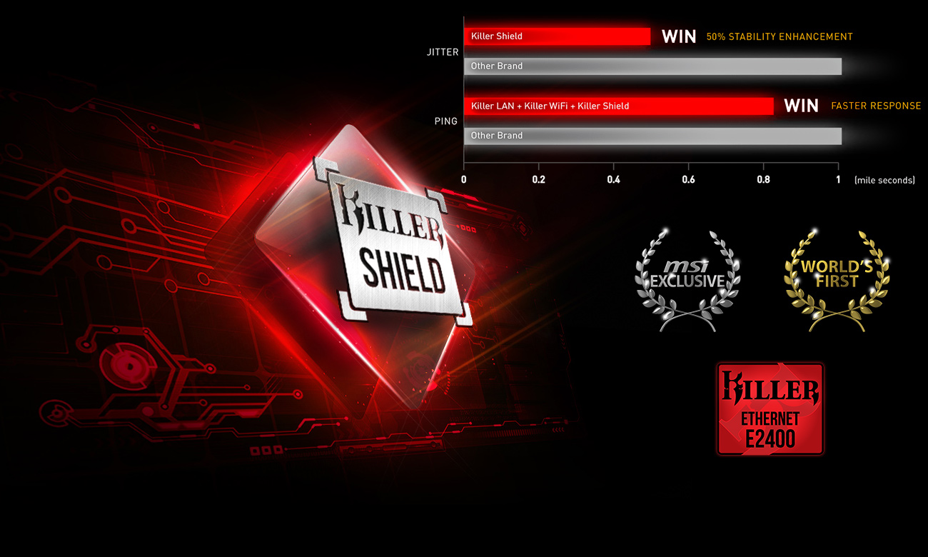 Killer Gaming Lan oraz Killer Shield