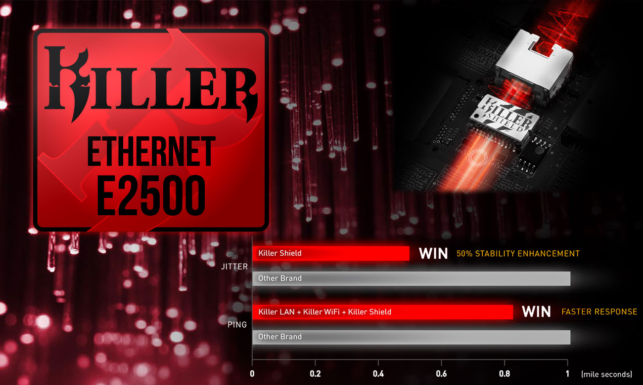 MSI Apache Pro GE72VR 7RF Killer E2500 Gaming LAN, Killer Shield