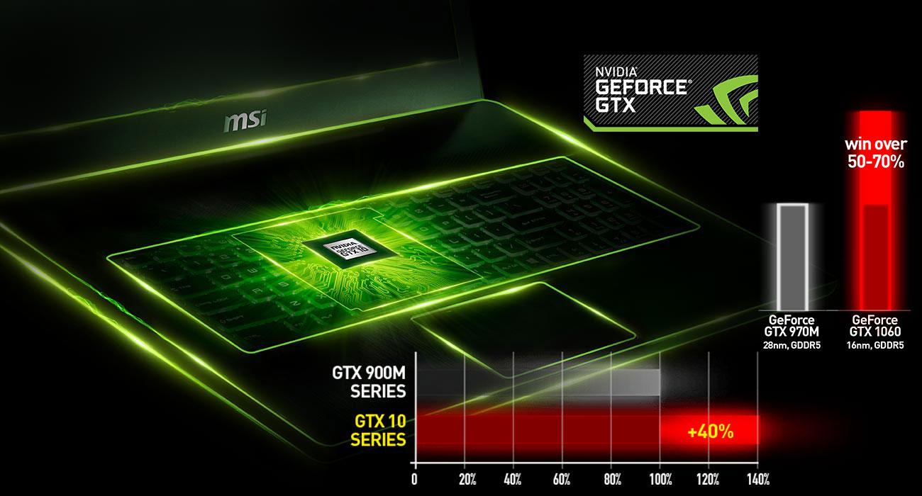 MSI Apache Pro GE72VR 7RF GeForce GTX 1060
