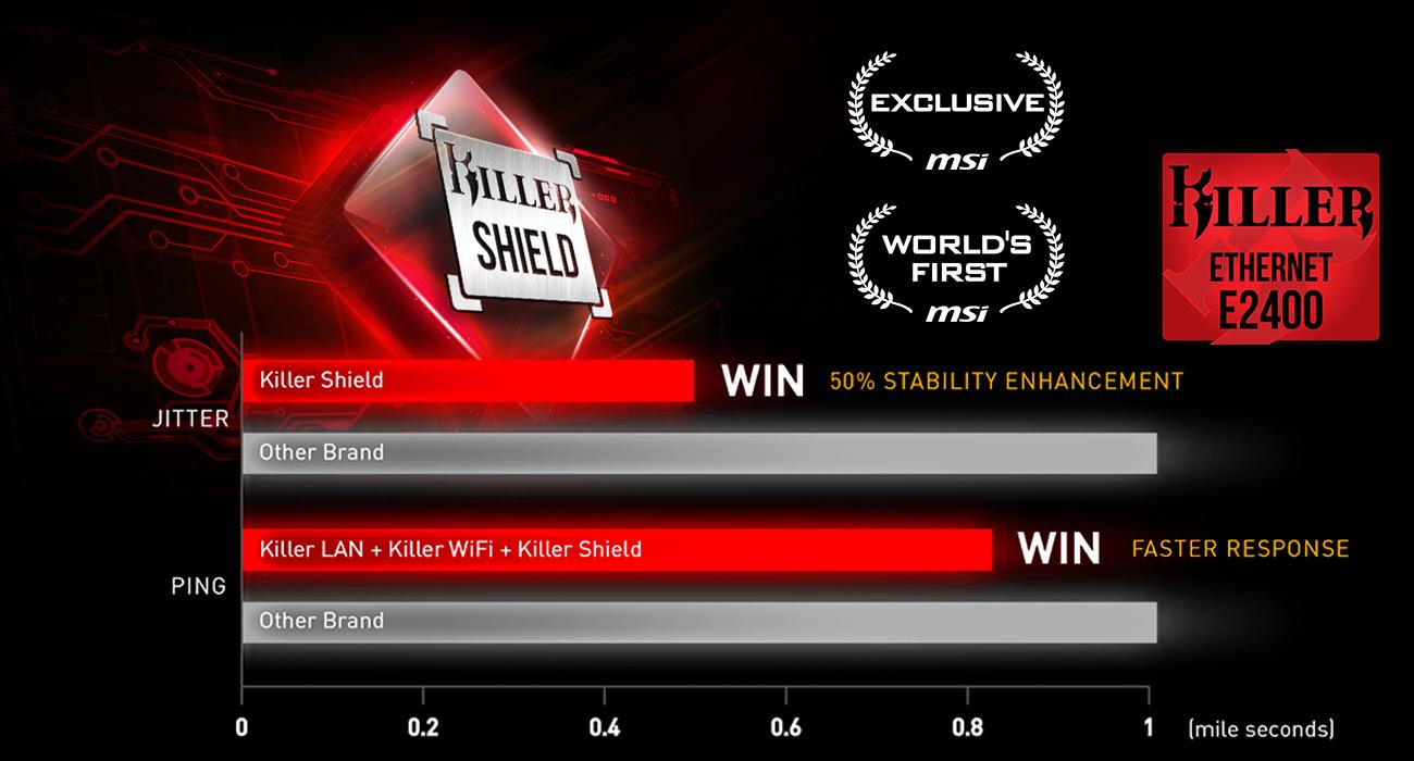 MSI GE72VR 7RF Killer E2400 z Killer Shield