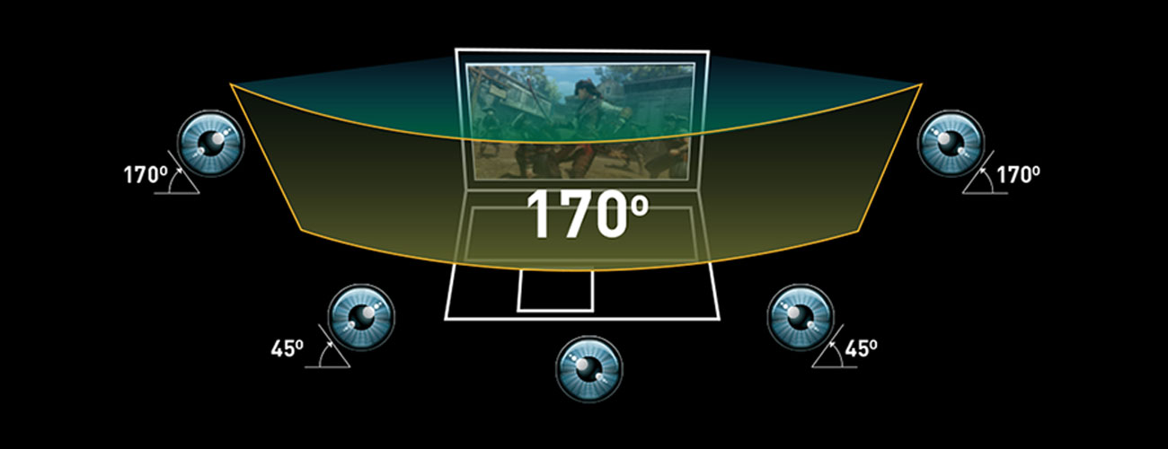 Wide-view angle display