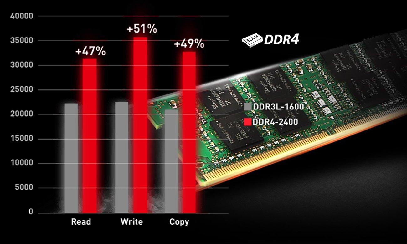 MSI GL72 7RD DDR4-2400 MHz