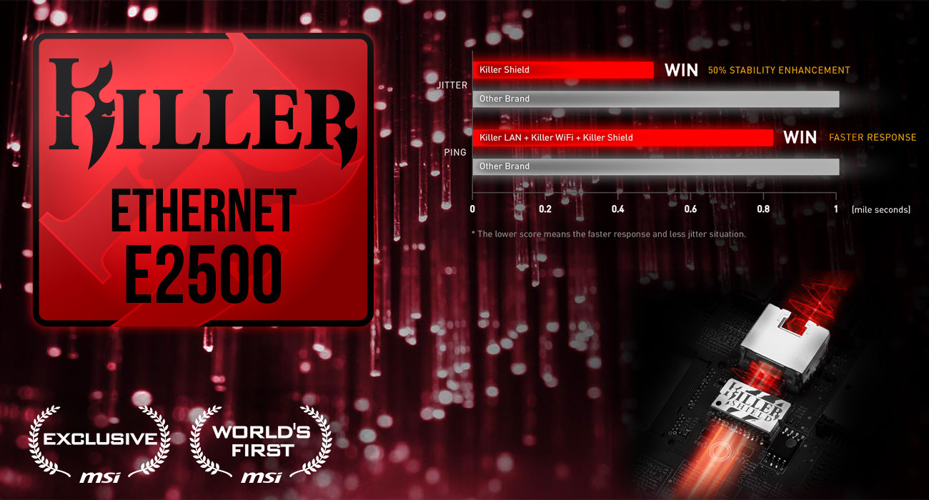 Killer E2500 Gaming LAN z Killer Shield