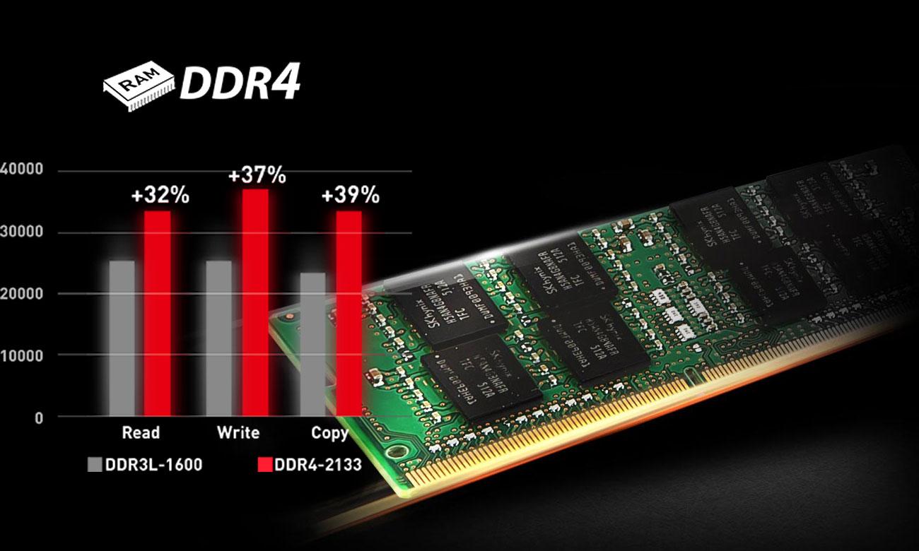 MSI GS40 6QD DDR4-2133MHz