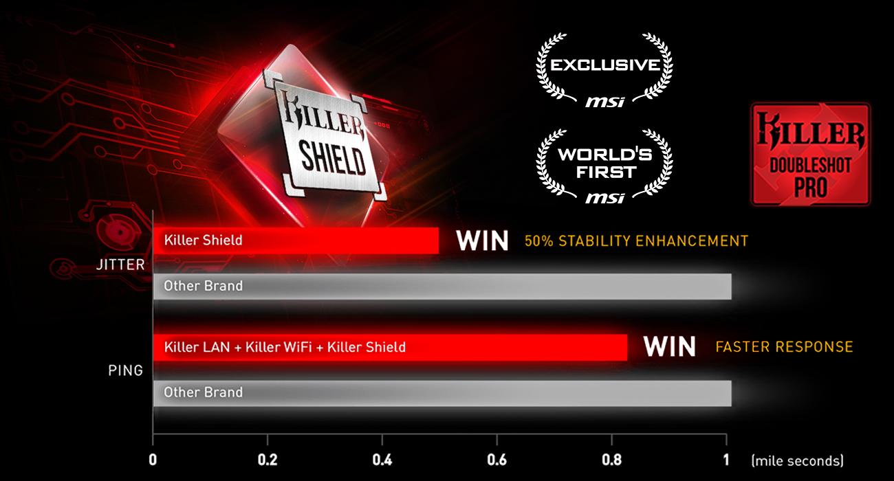 MSI GS40 Phantom DoubleShot Pro,Killer Shield