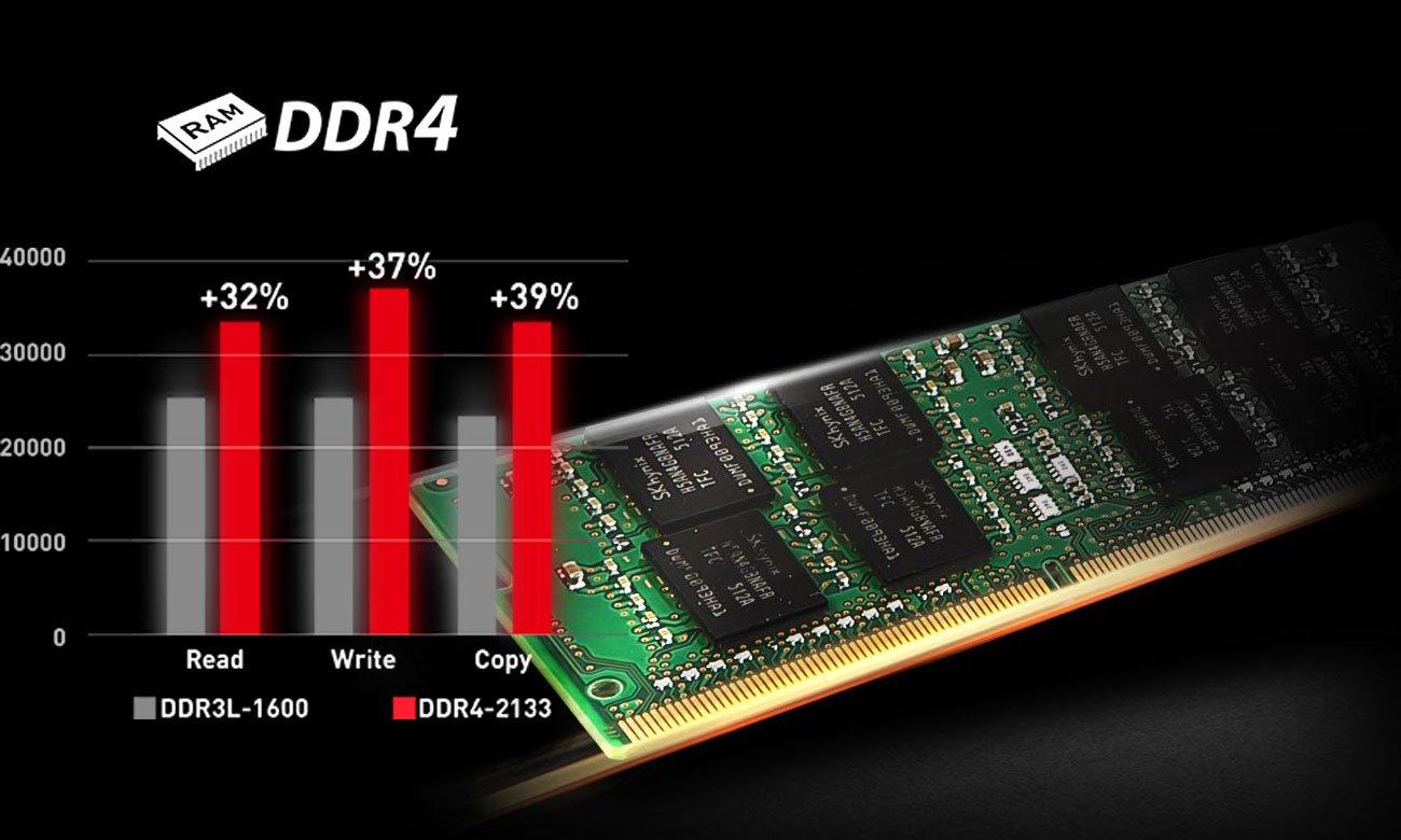 MSI GS40 Phantom DDR4-2133 MHz