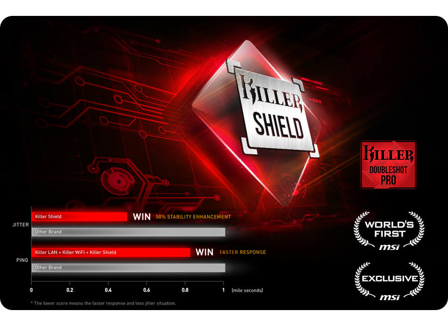 Killer ™ DoubleShot Pro z technologią Killer Shield