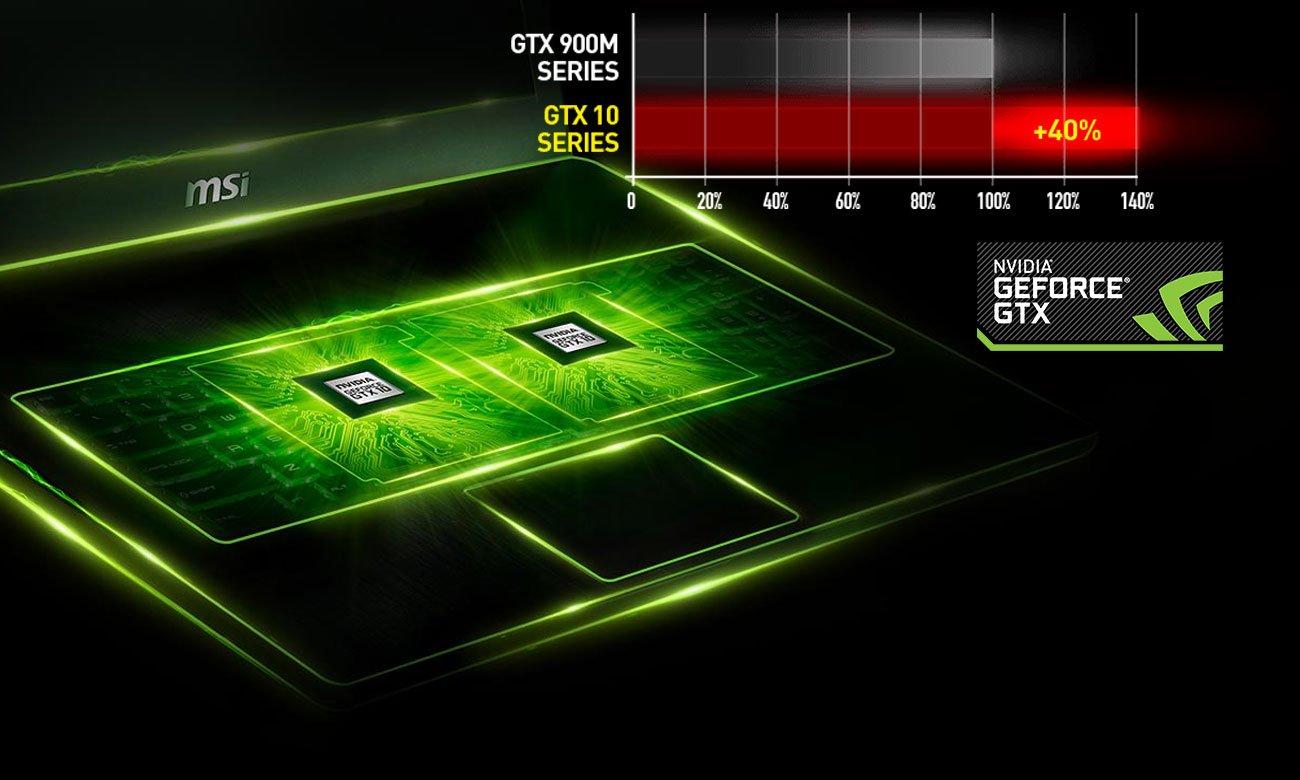 GT73VR 7RE GeForce GTX 1070 SLI
