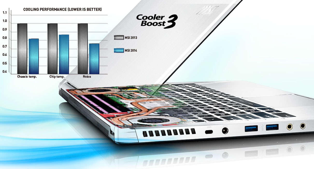 MSI PE60 6QD Cooler Boost 3