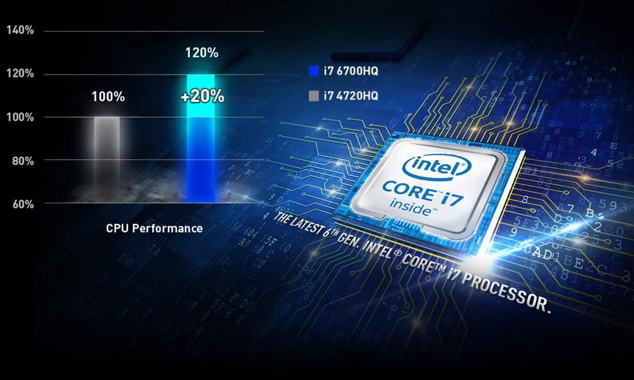 MSI PE60 6QE Intel Core i7-6gen