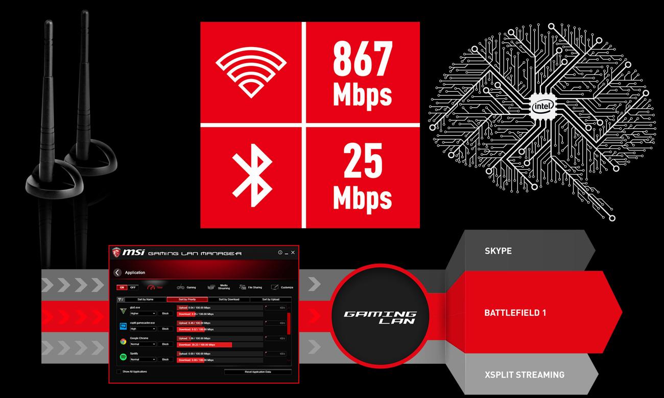 MSI X299 XPOWER GAMING AC Niskie opóźnienia z gamingową kartą sieciową