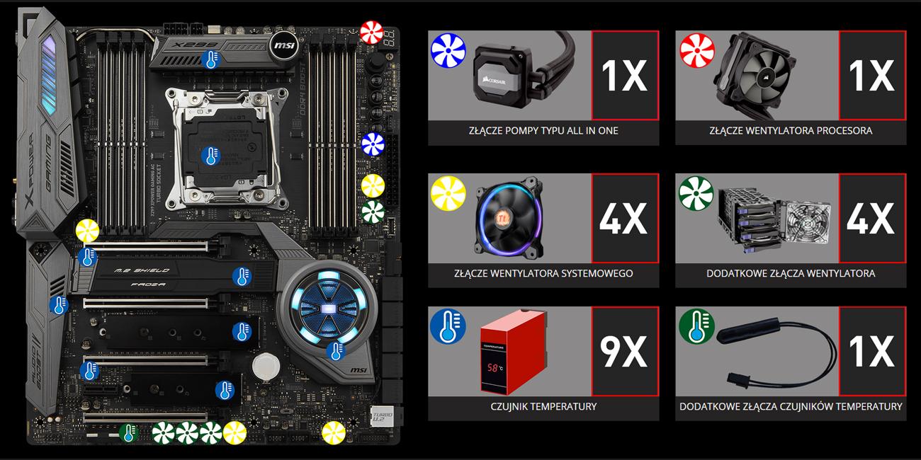 MSI X299 XPOWER GAMING AC Znakomite zarządzanie temperaturą