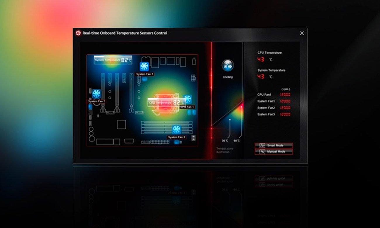 MSI Z170-A PRO Globalna kontrola wentylatorów
