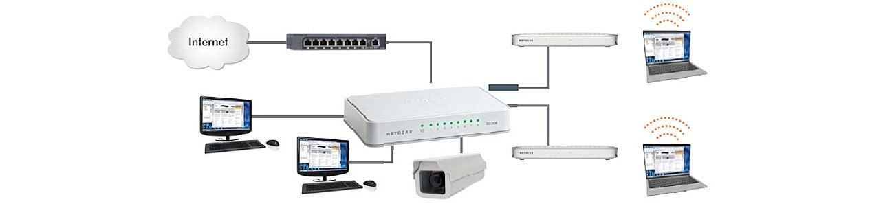 Netgear 8p GS208-100PES