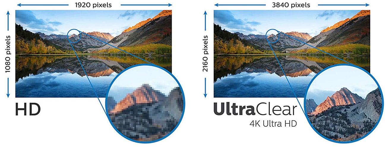 Philips 288P6LJEB Rozdzielczość UltraClear 4k UHD LED