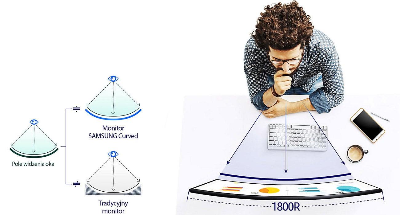 Samsung C27F390FHUX Curved Technologie chroniące oczy