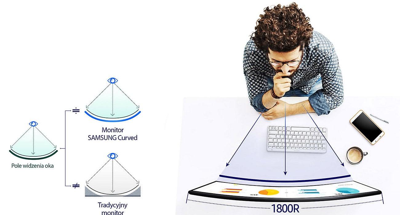 Samsung C27F591FDUX Curved
