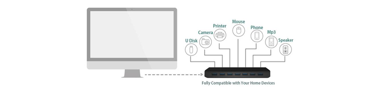 TP-Link UH720 v1.0 Dodatkowe porty USB