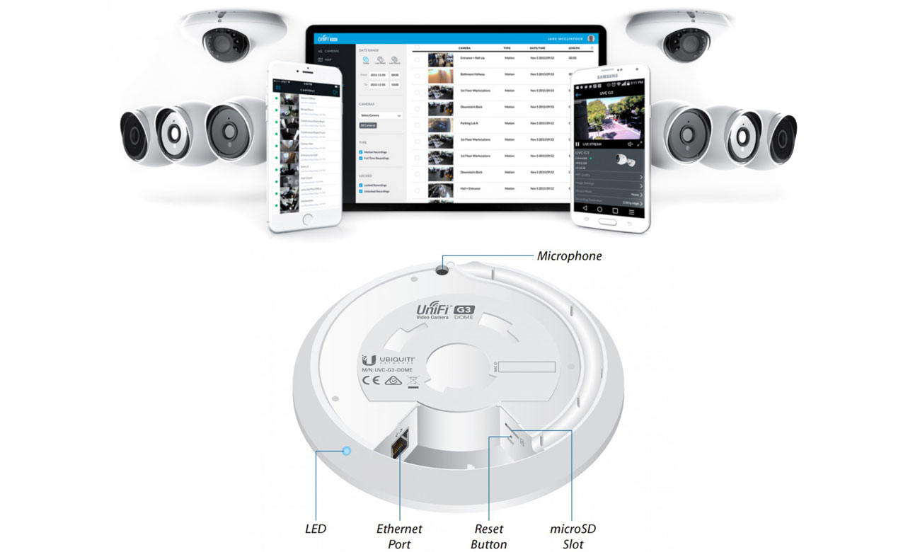 Ubiquiti UniFi G3 Dome