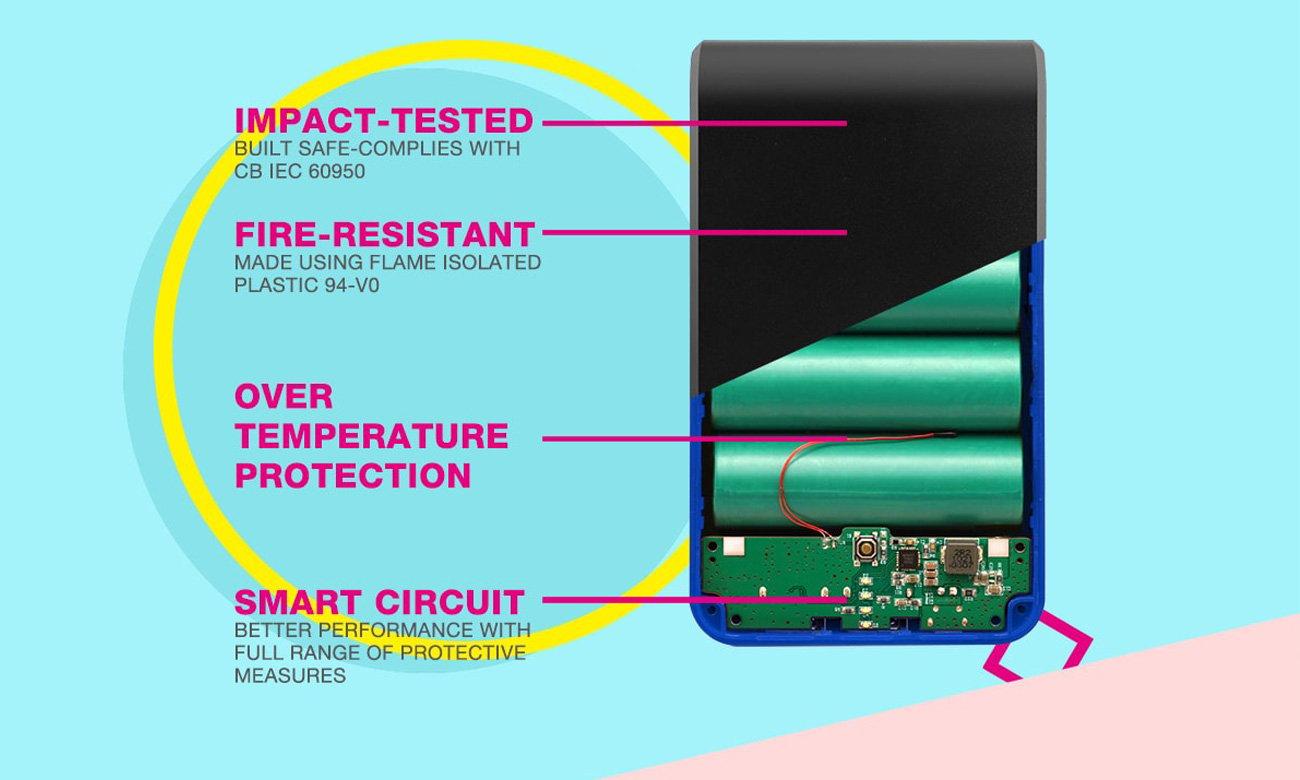 Wyjątkowo bezpieczne materiały